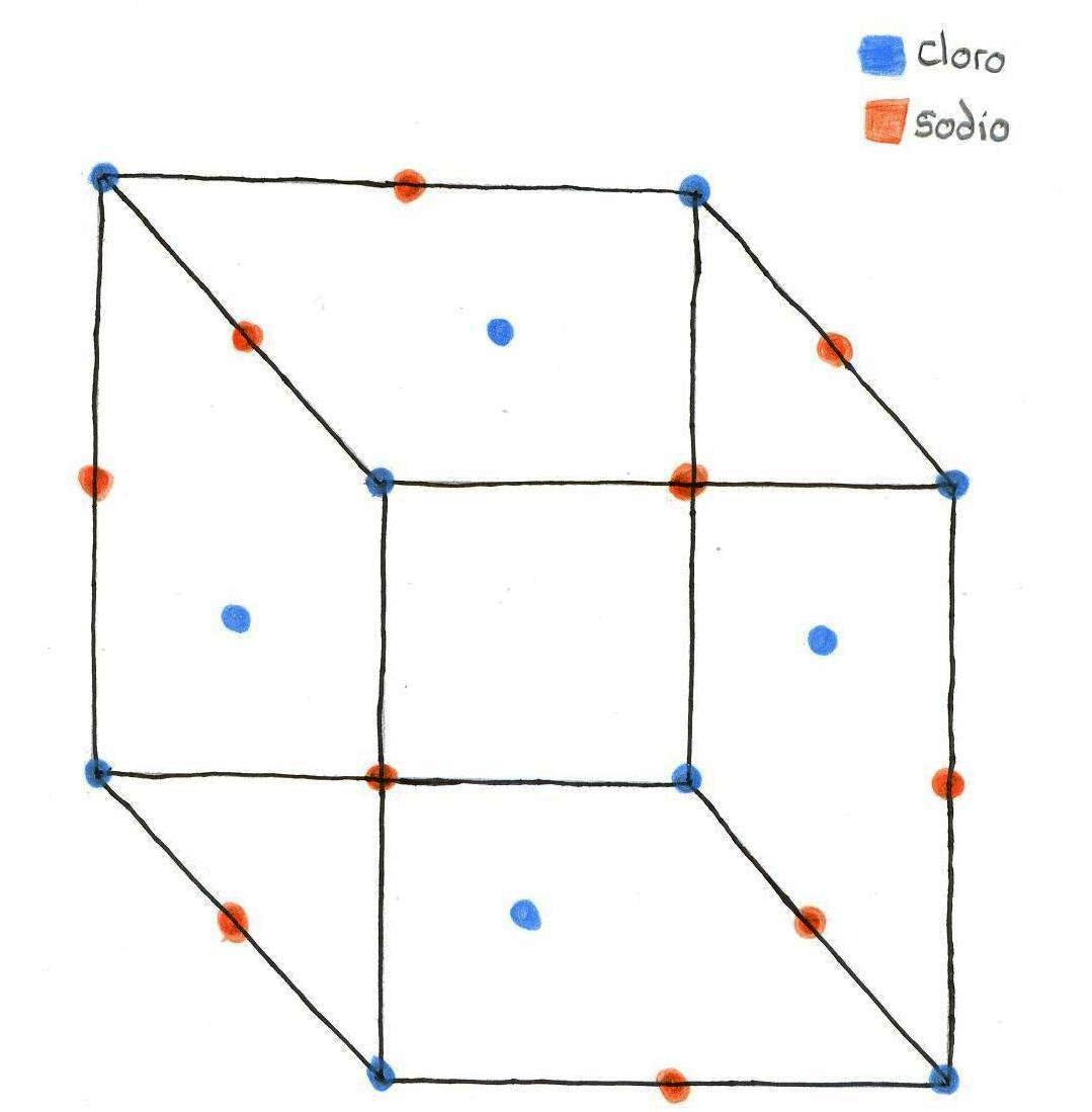 el cubo de cristal