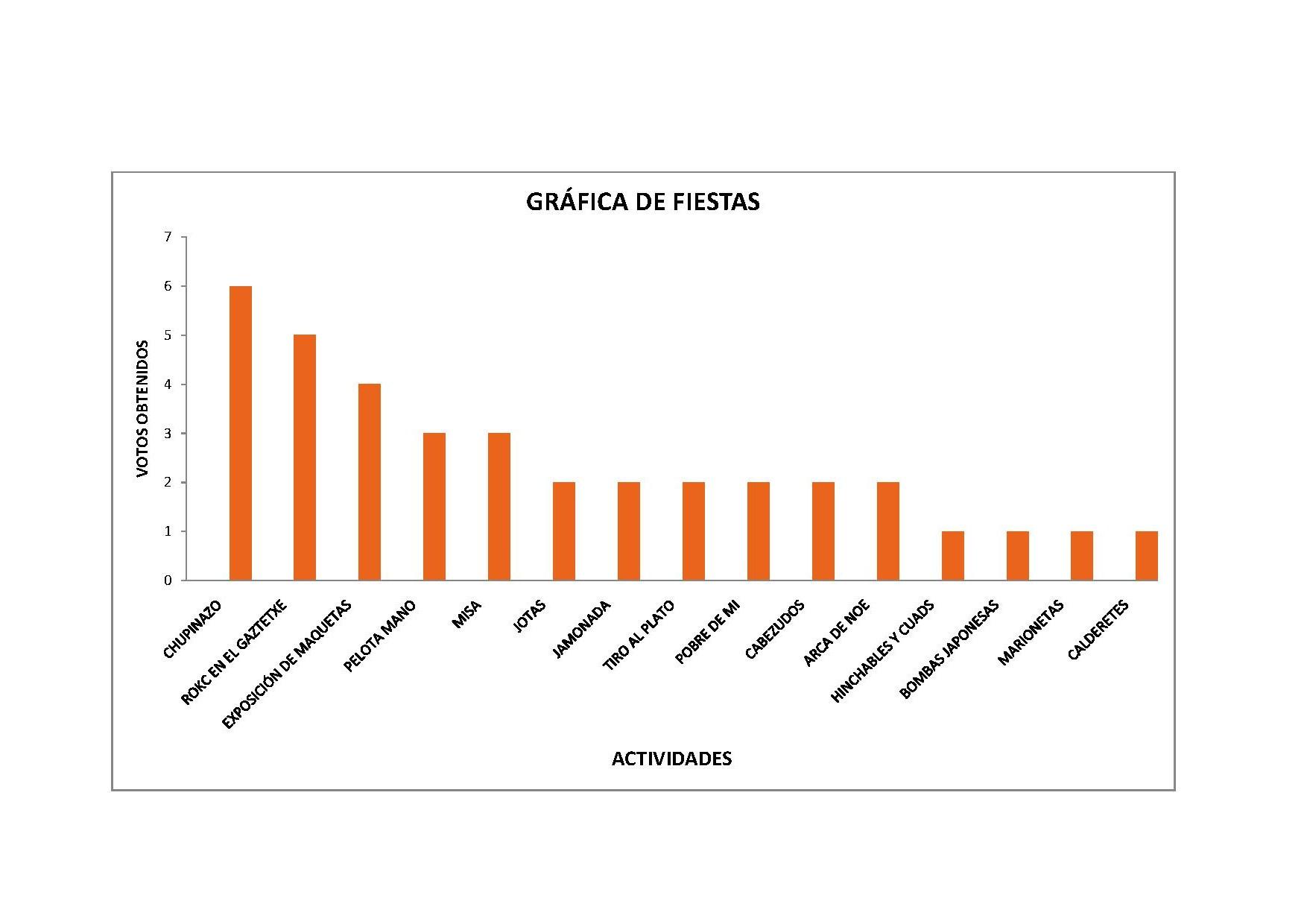 GRAFICA 2 PDF JPEG