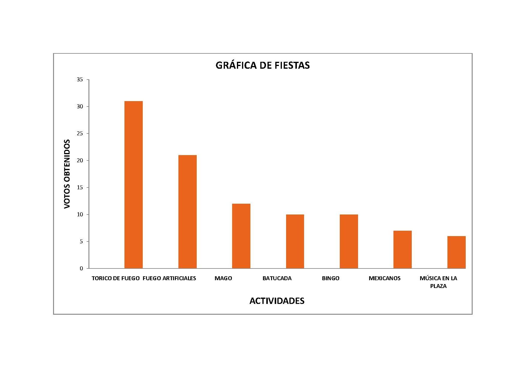 GRAFICAS 1  PDF JPEJ
